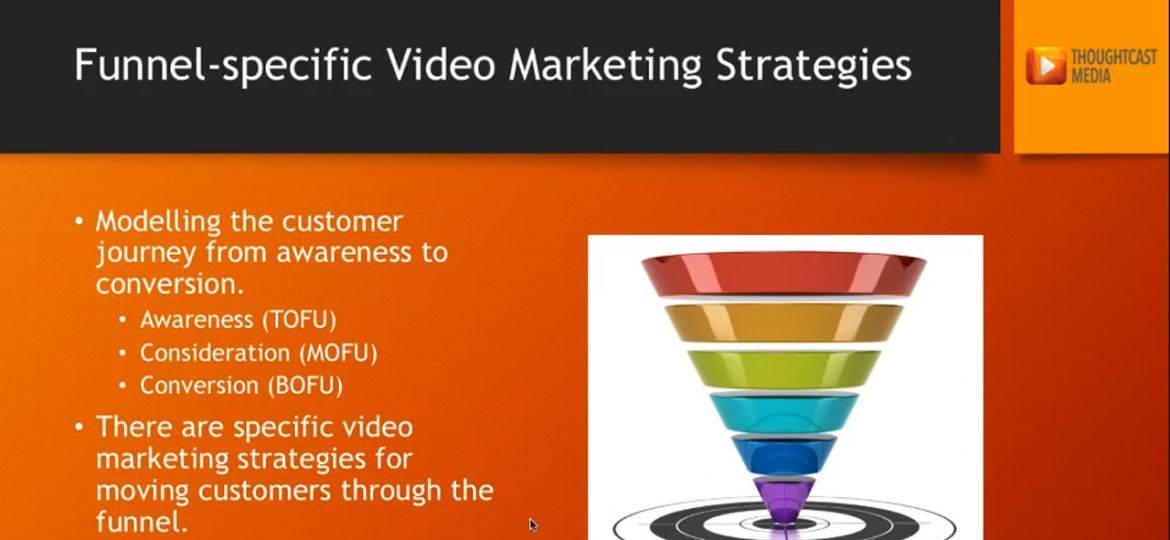 Using-Video-to-Grow-Your-Sales-&-Marketing-Funnel